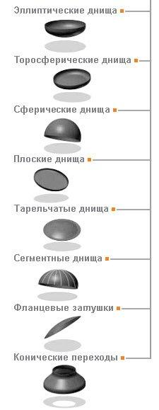 https://autoclav.com.ua/images/upload/dnisha_page_02.jpg